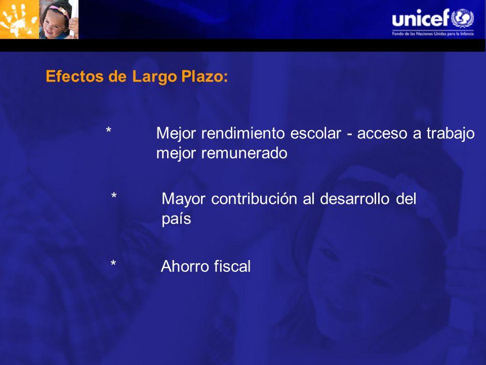 Efectos de Largo Plazo: