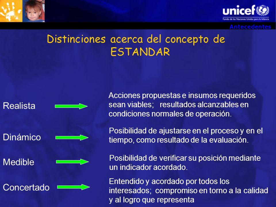 Distinciones acerca del concepto de ESTANDAR