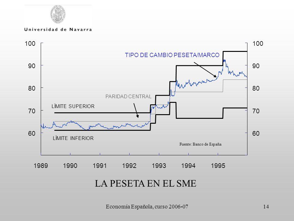 Economía Española, curso 2006-07
