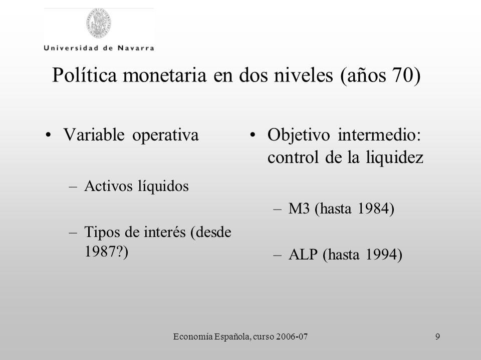 Política monetaria en dos niveles (años 70)