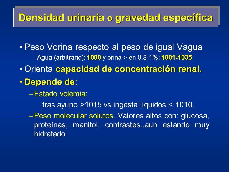 Densidad urinaria o gravedad específica