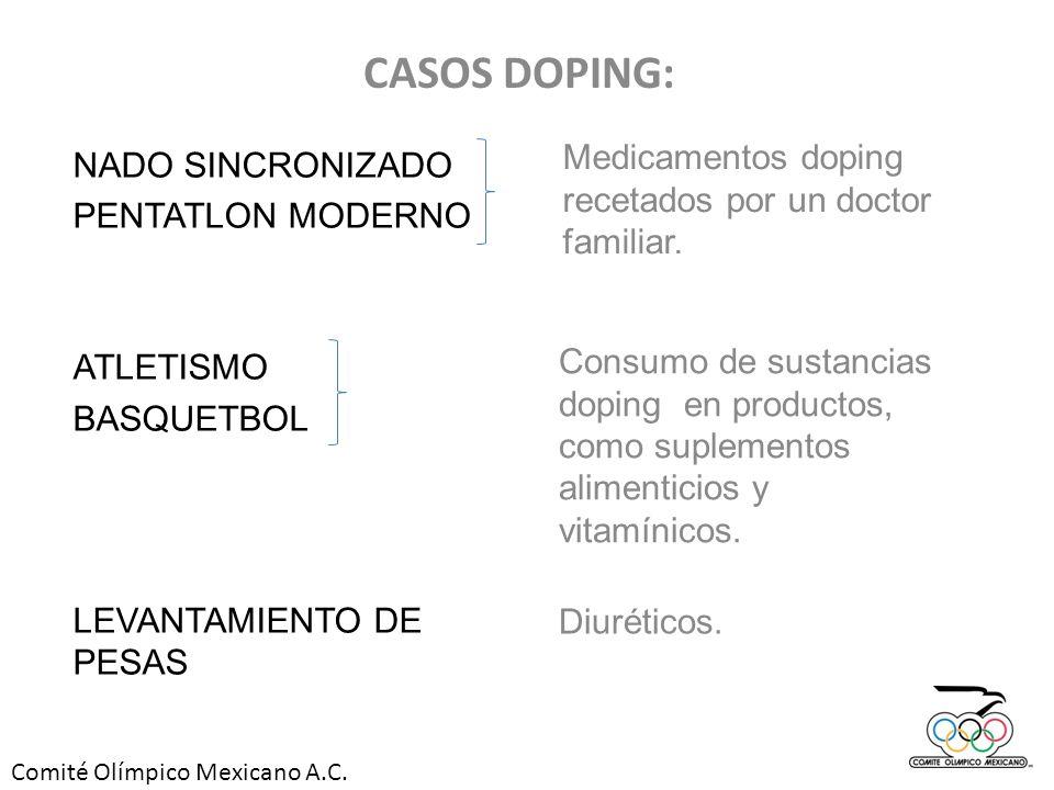 CASOS DOPING: Medicamentos doping recetados por un doctor familiar.