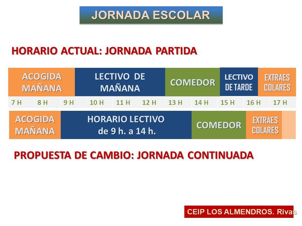 HORARIO ACTUAL: JORNADA PARTIDA