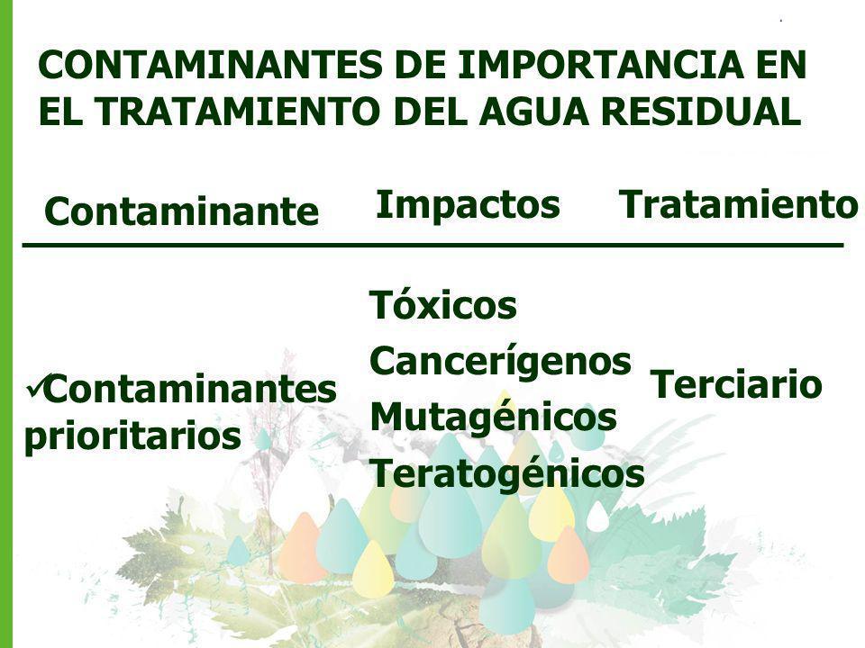 CONTAMINANTES DE IMPORTANCIA EN EL TRATAMIENTO DEL AGUA RESIDUAL