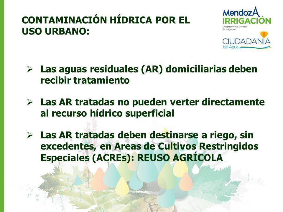 CONTAMINACIÓN HÍDRICA POR EL USO URBANO: