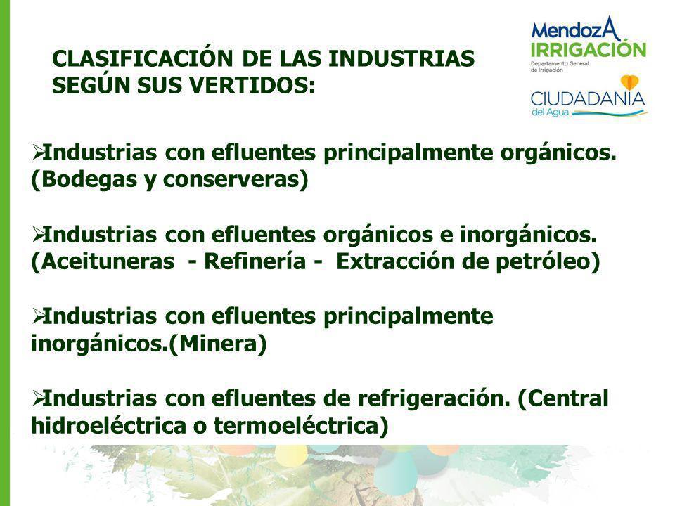 CLASIFICACIÓN DE LAS INDUSTRIAS SEGÚN SUS VERTIDOS: