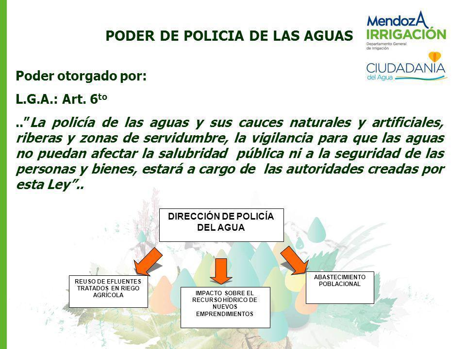 PODER DE POLICIA DE LAS AGUAS