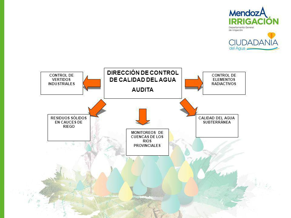 DIRECCIÓN DE CONTROL DE CALIDAD DEL AGUA AUDITA