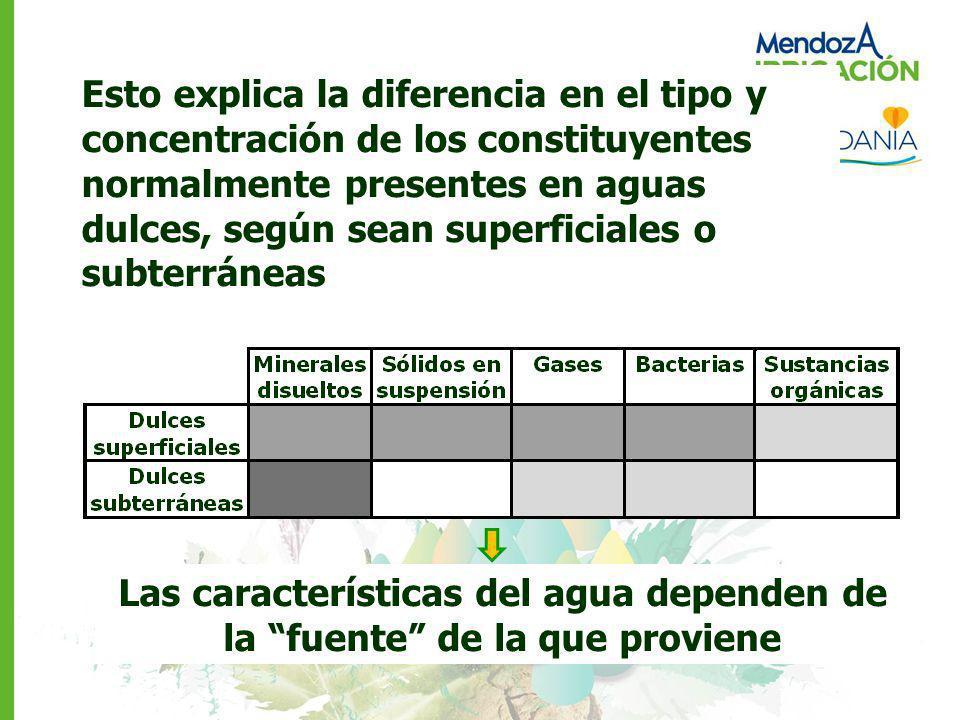 Esto explica la diferencia en el tipo y concentración de los constituyentes normalmente presentes en aguas dulces, según sean superficiales o subterráneas