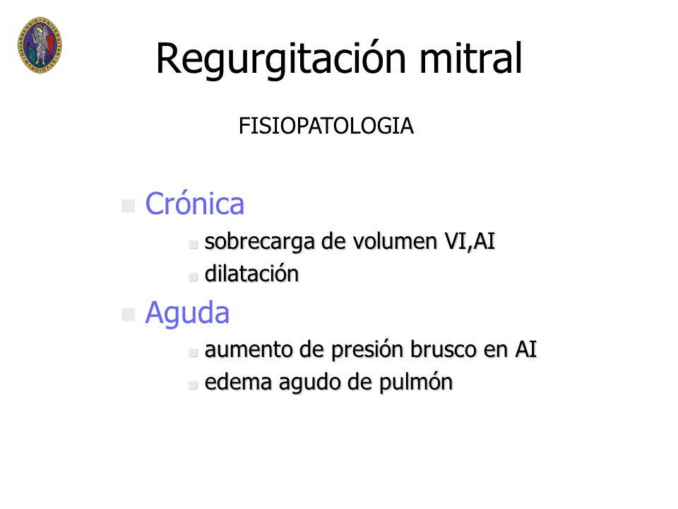 Regurgitación mitral Crónica Aguda FISIOPATOLOGIA