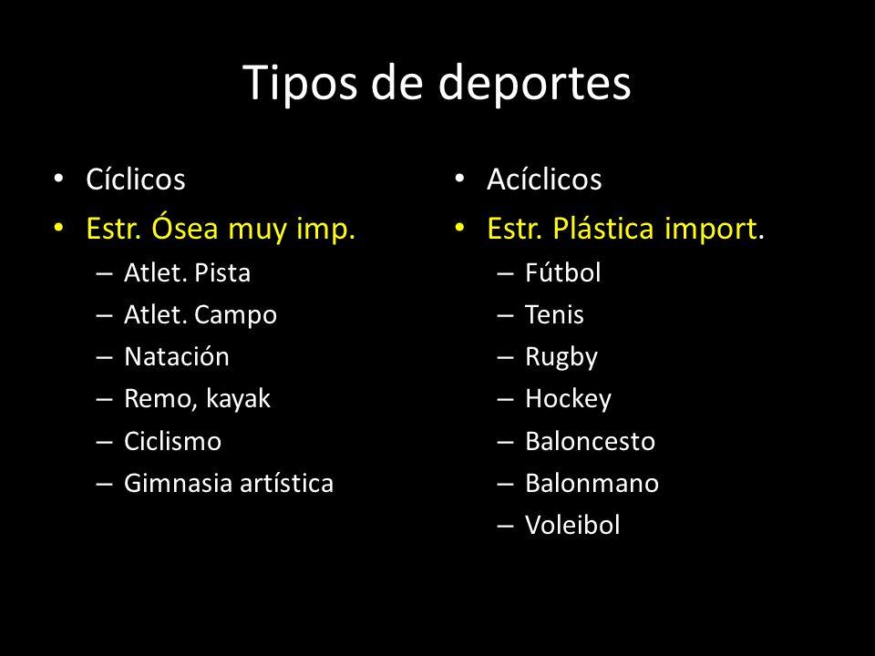 Tipos de deportes Cíclicos Estr. Ósea muy imp. Acíclicos