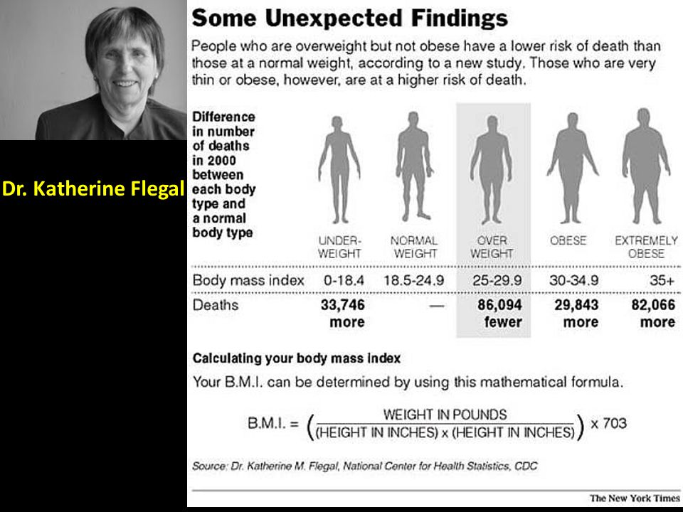 Dr. Katherine Flegal