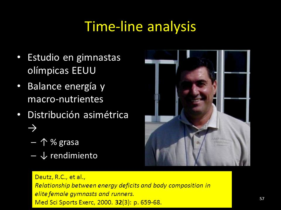 Time-line analysis Estudio en gimnastas olímpicas EEUU