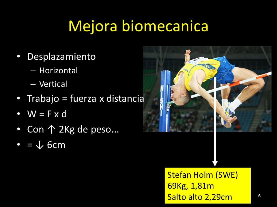 Mejora biomecanica Desplazamiento Trabajo = fuerza x distancia