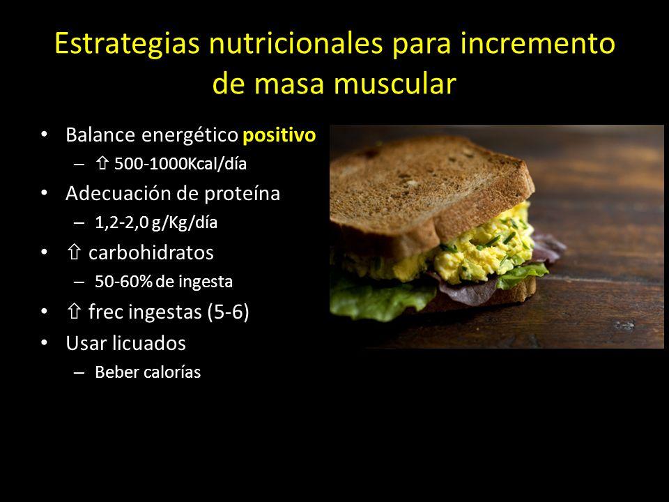 Estrategias nutricionales para incremento de masa muscular