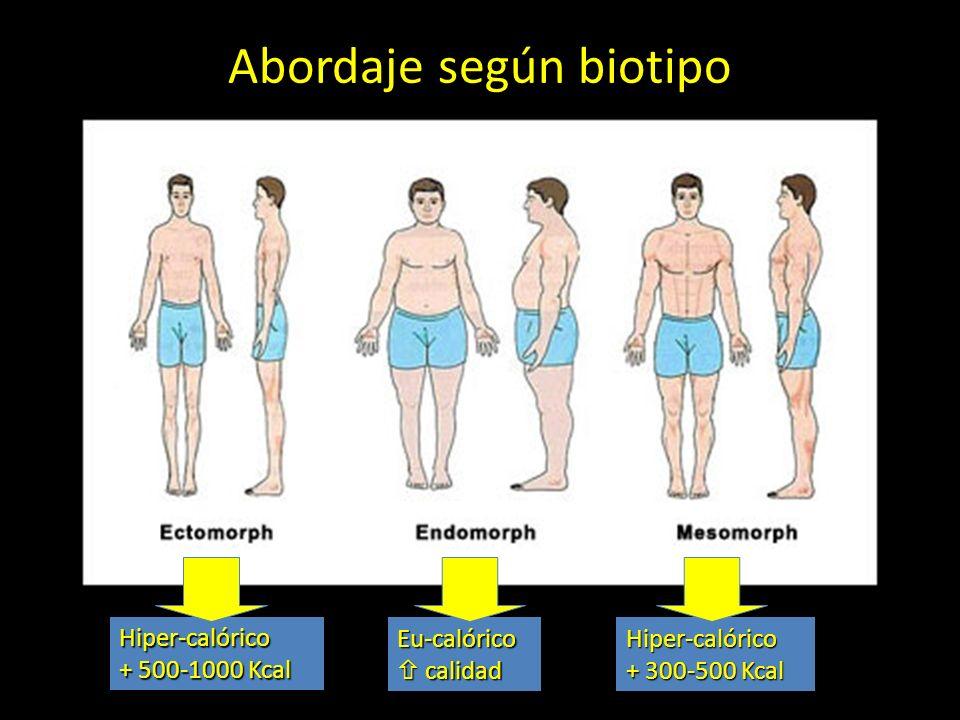 Abordaje según biotipo