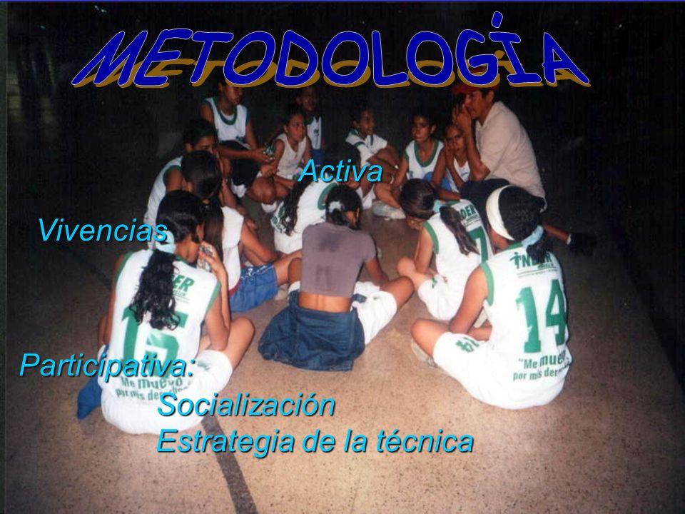 METODOLOGÍA Activa Vivencias Participativa: Socialización