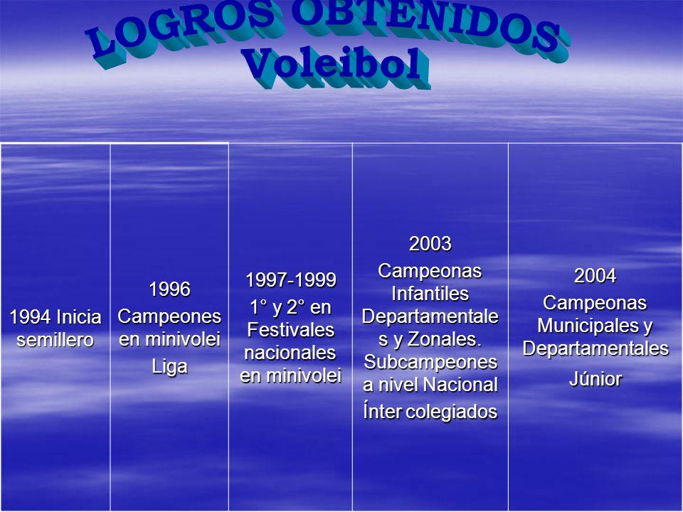 LOGROS OBTENIDOS Voleibol