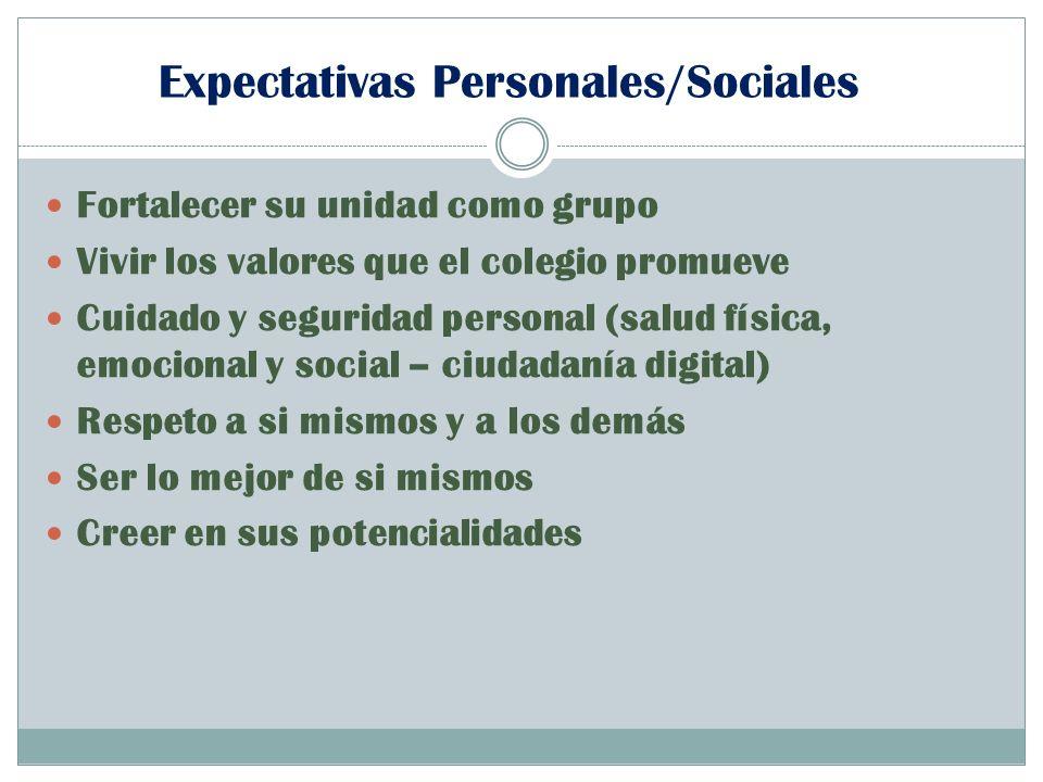 Expectativas Personales/Sociales