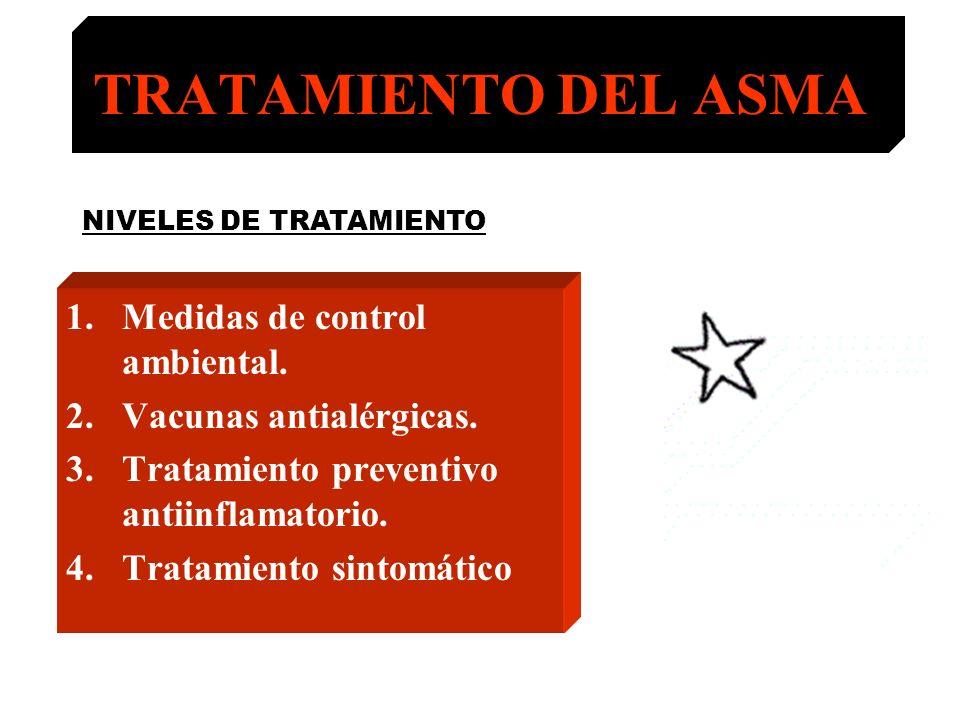 TRATAMIENTO DEL ASMA Medidas de control ambiental.
