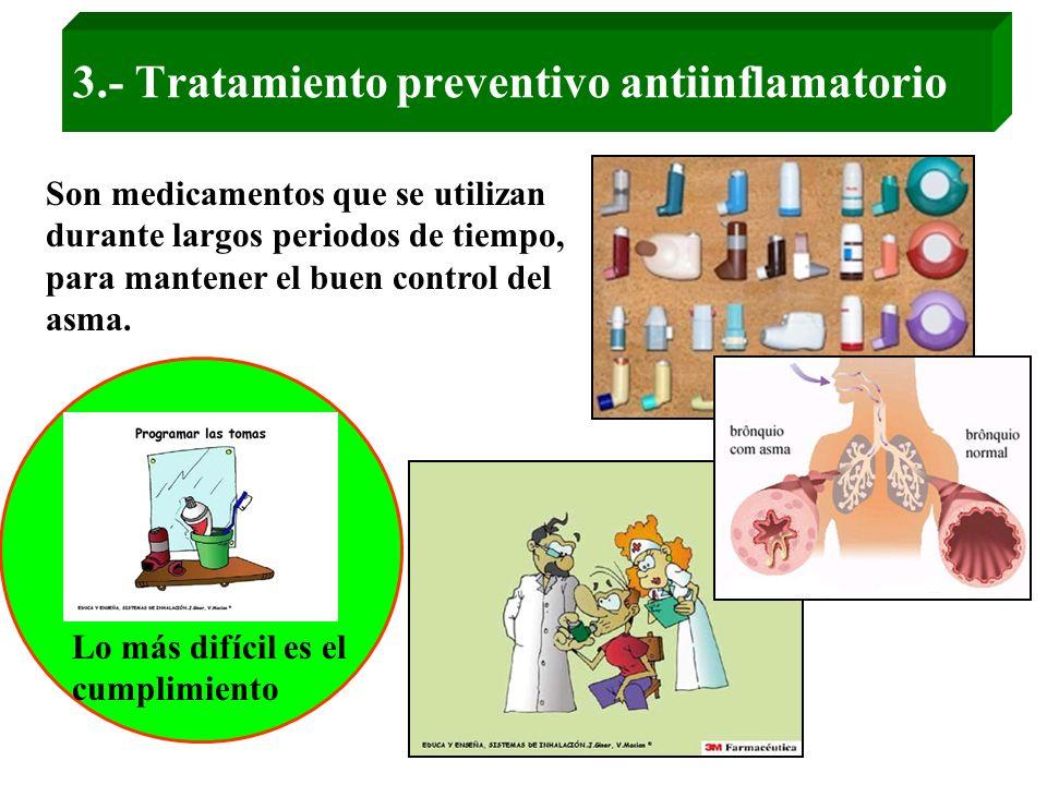 3.- Tratamiento preventivo antiinflamatorio