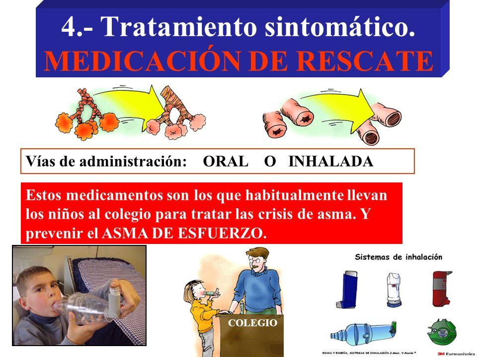 4.- Tratamiento sintomático. MEDICACIÓN DE RESCATE
