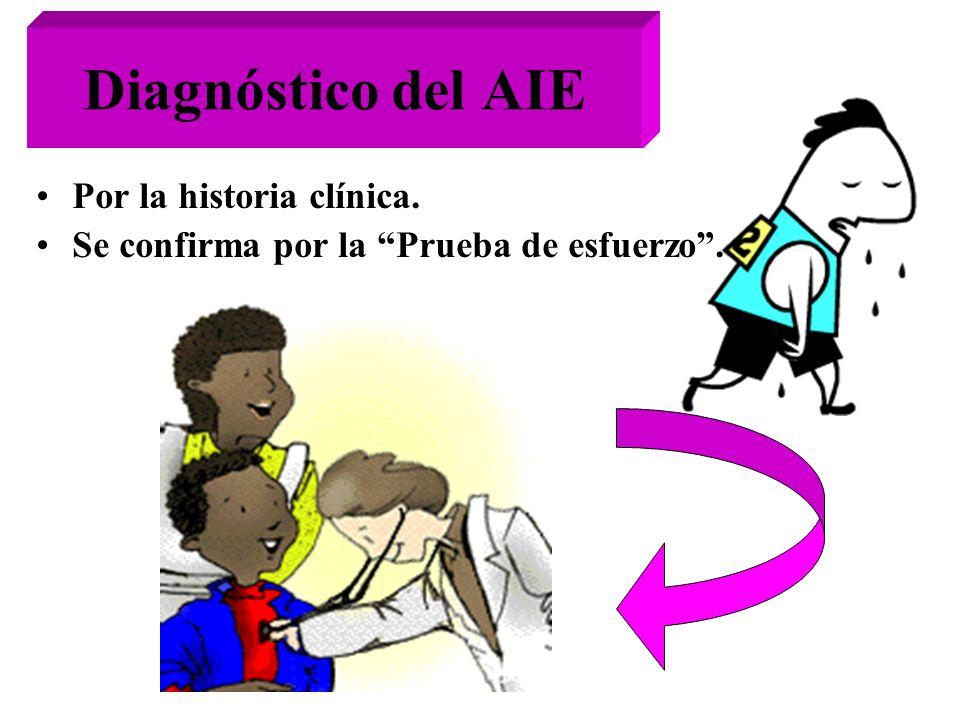 Diagnóstico del AIE Por la historia clínica.