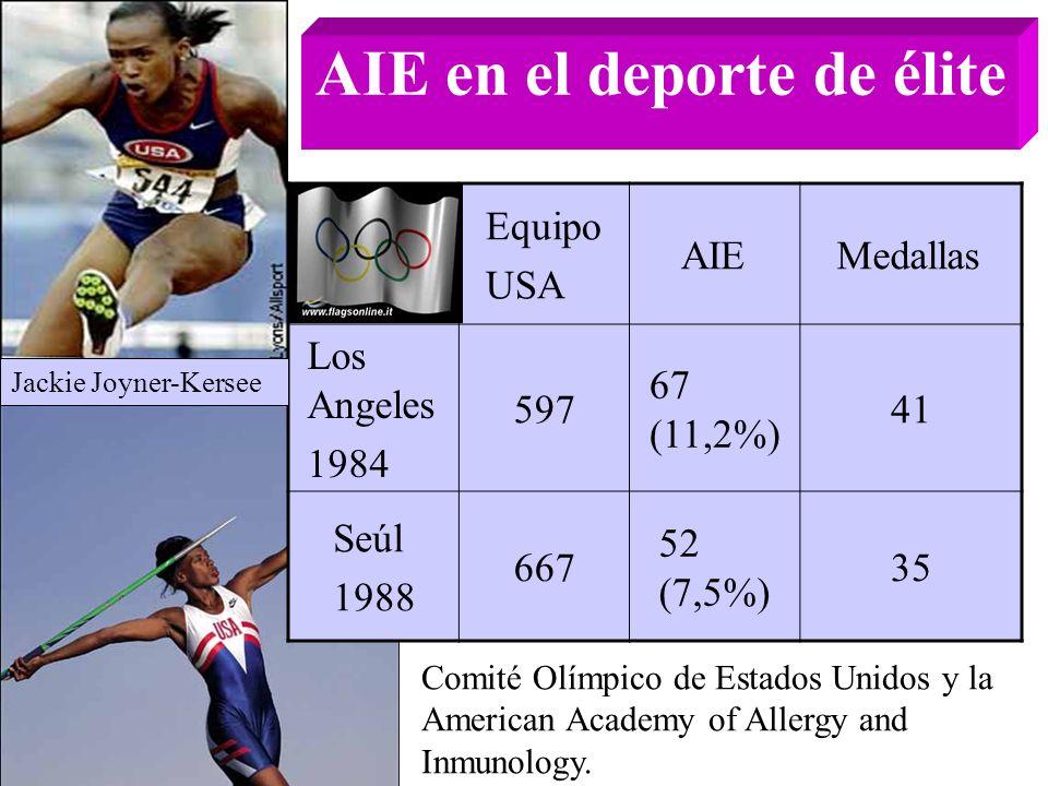 AIE en el deporte de élite