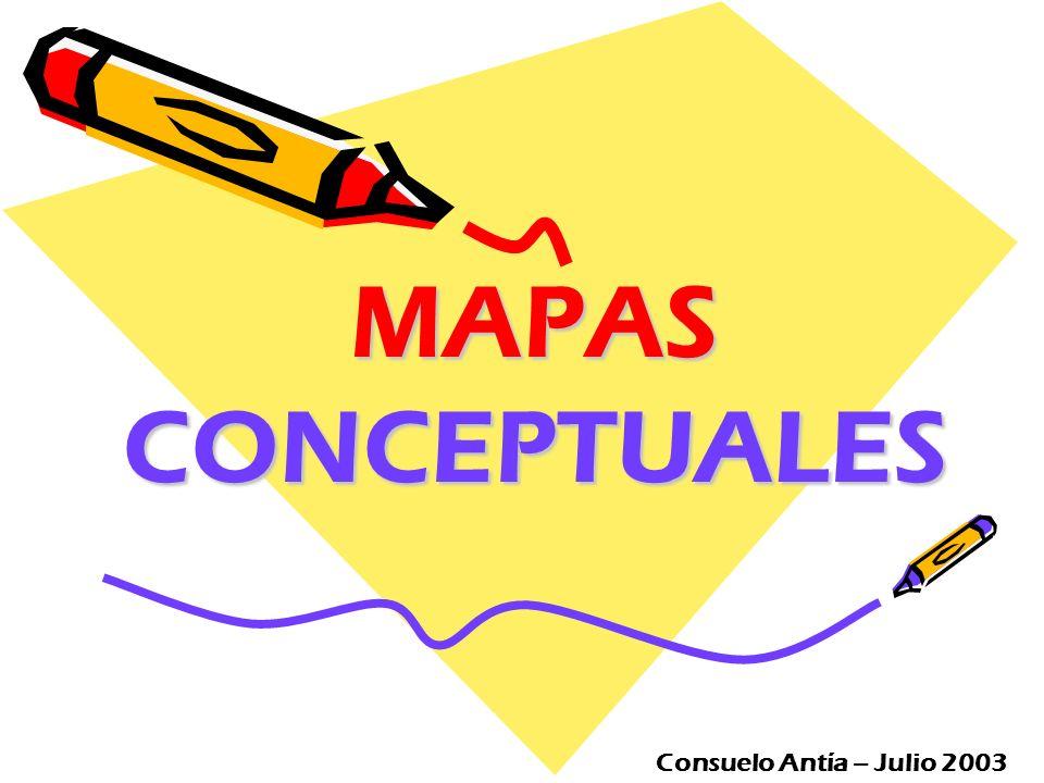 MAPAS CONCEPTUALES Consuelo Antía – Julio 2003