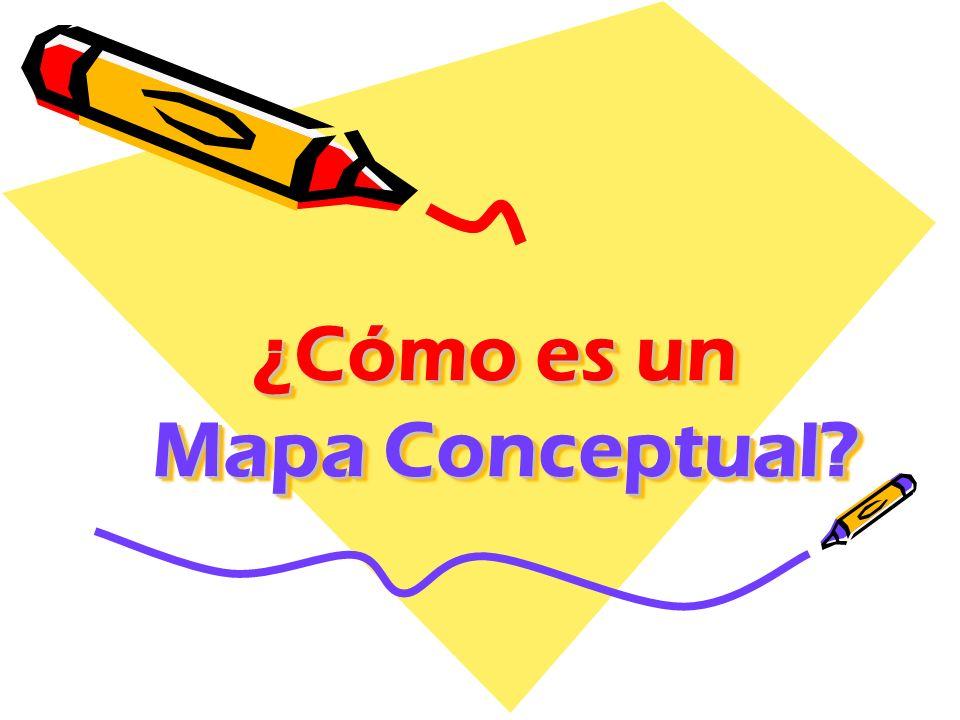 ¿Cómo es un Mapa Conceptual