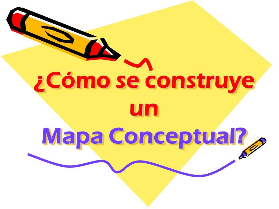 ¿Cómo se construye un Mapa Conceptual