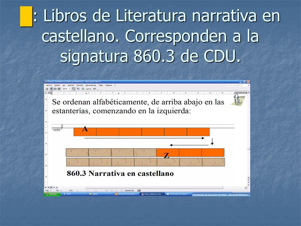 █: Libros de Literatura narrativa en castellano