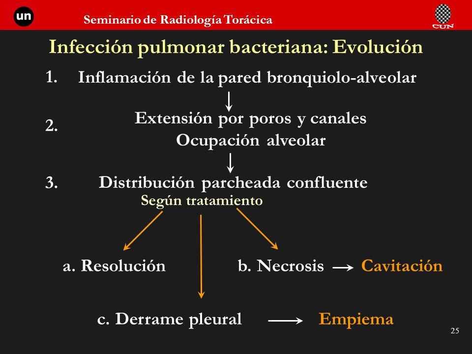 Infección pulmonar bacteriana: Evolución