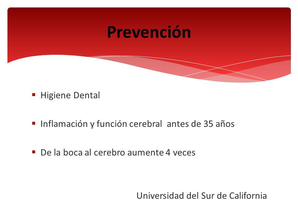 Prevención Higiene Dental