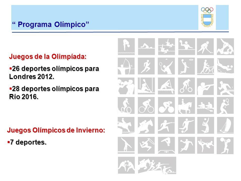 Programa Olímpico Juegos de la Olimpíada: