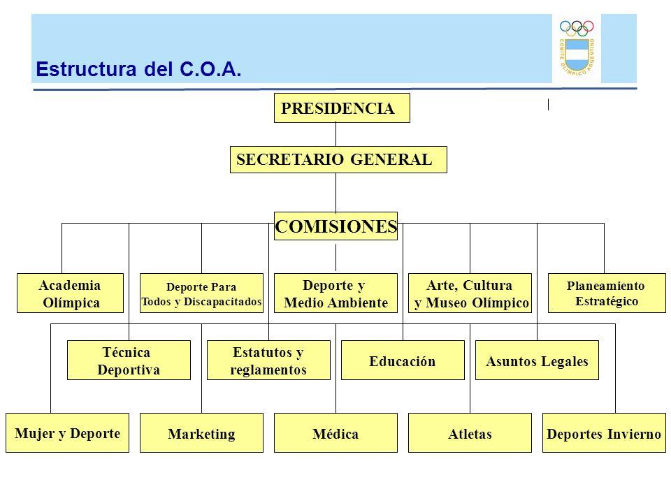 Estructura del C.O.A. COMISIONES PRESIDENCIA SECRETARIO GENERAL