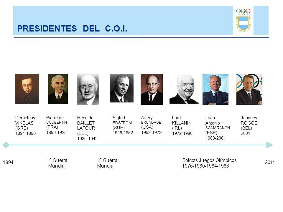 PRESIDENTES DEL C.O.I. 1894 2011 Iº Guerra Mundial IIº Guerra