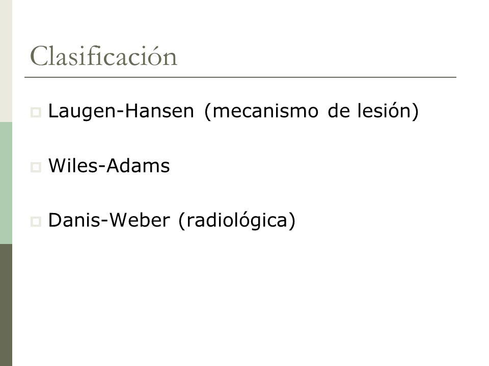 Clasificación Laugen-Hansen (mecanismo de lesión) Wiles-Adams