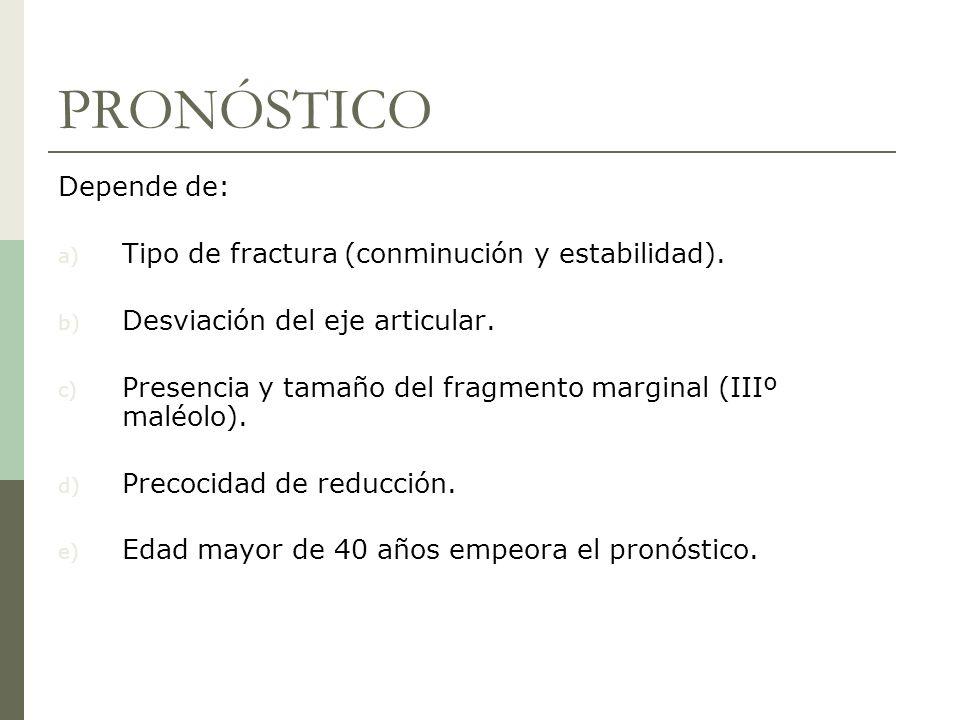 PRONÓSTICO Depende de: Tipo de fractura (conminución y estabilidad).