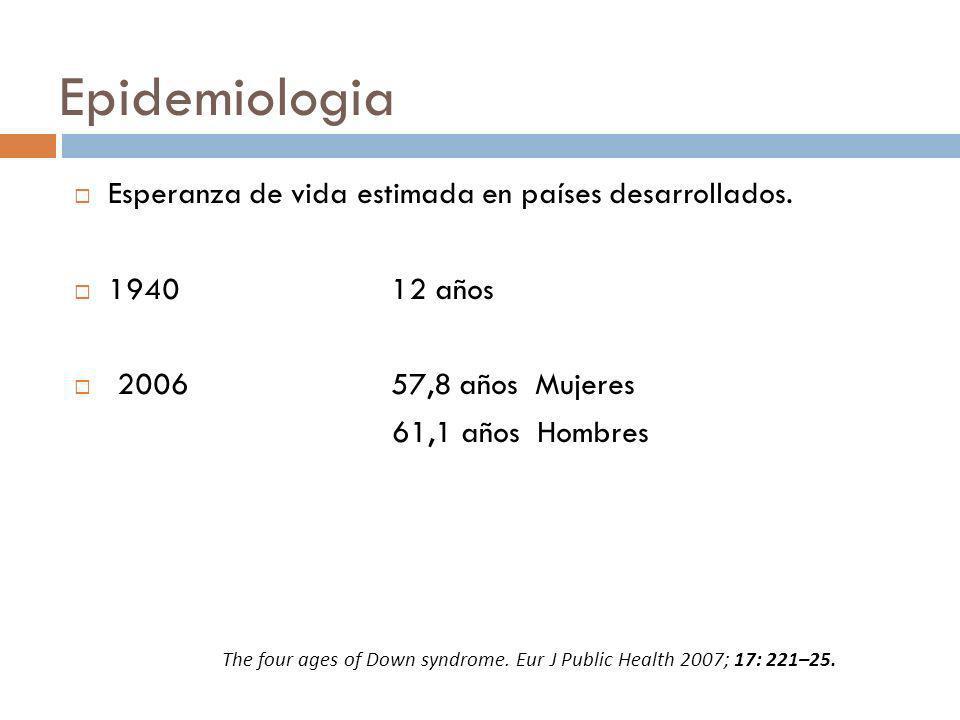 Epidemiologia Esperanza de vida estimada en países desarrollados.