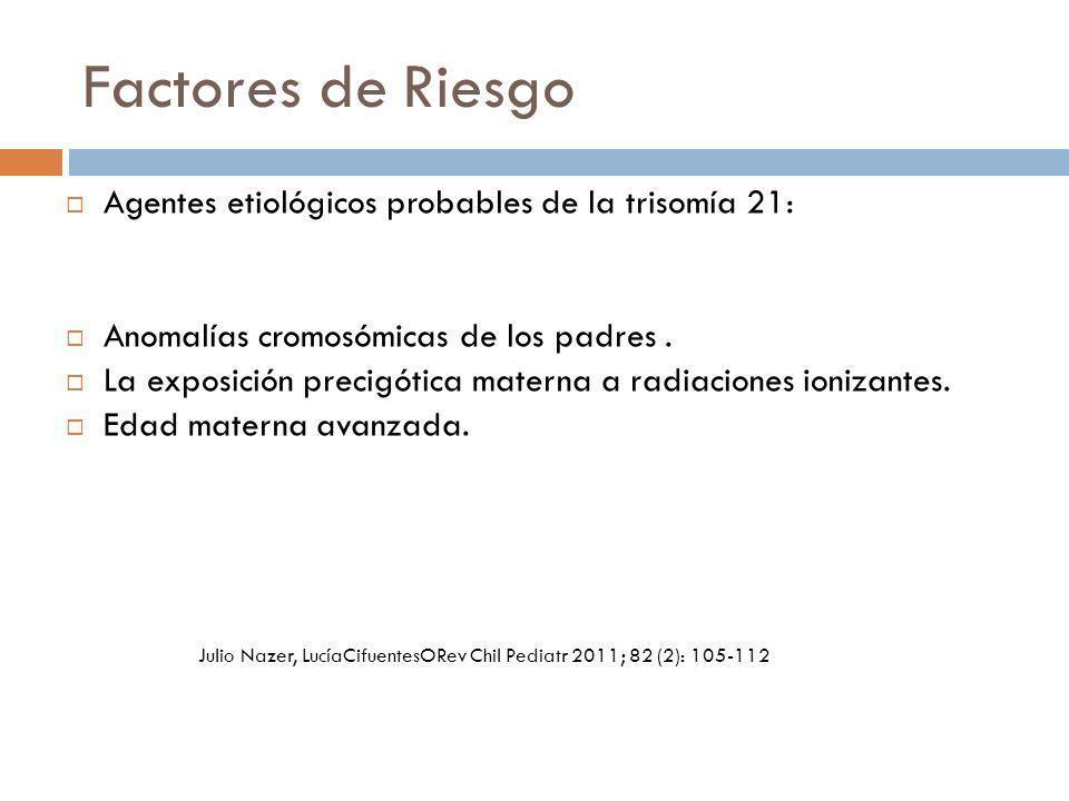 Factores de Riesgo Agentes etiológicos probables de la trisomía 21: