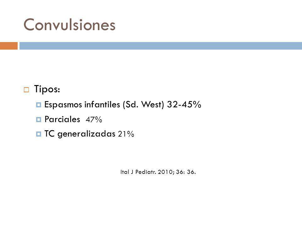 Convulsiones Tipos: Espasmos infantiles (Sd. West) 32-45%