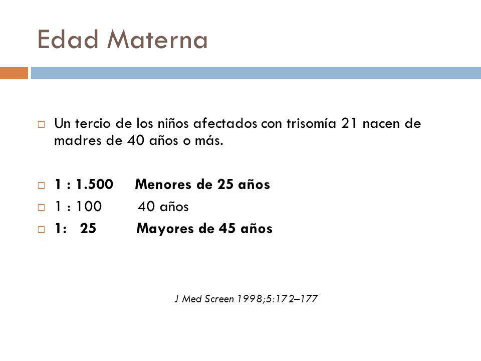Edad Materna Un tercio de los niños afectados con trisomía 21 nacen de madres de 40 años o más. 1 : 1.500 Menores de 25 años.