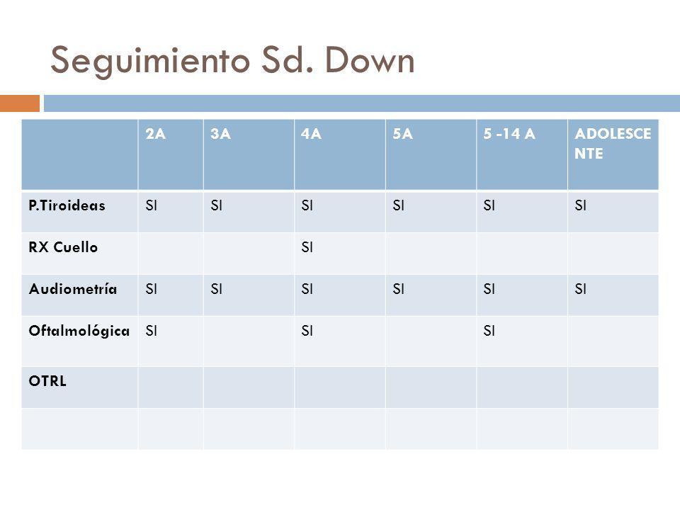 Seguimiento Sd. Down 2A 3A 4A 5A 5 -14 A ADOLESCENTE P.Tiroideas SI