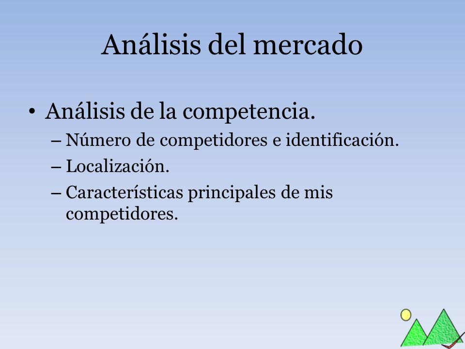 Análisis del mercado Análisis de la competencia.