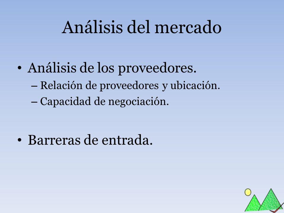 Análisis del mercado Análisis de los proveedores. Barreras de entrada.