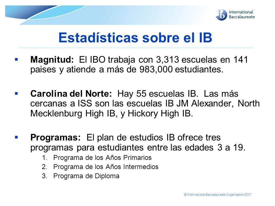 Estadísticas sobre el IB