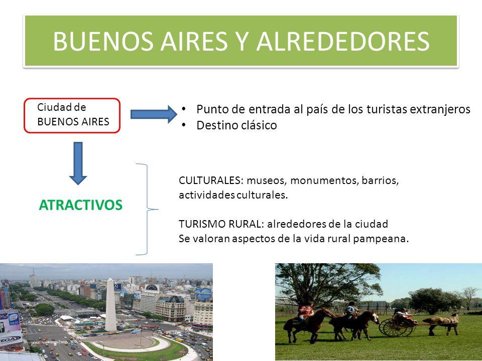 BUENOS AIRES Y ALREDEDORES