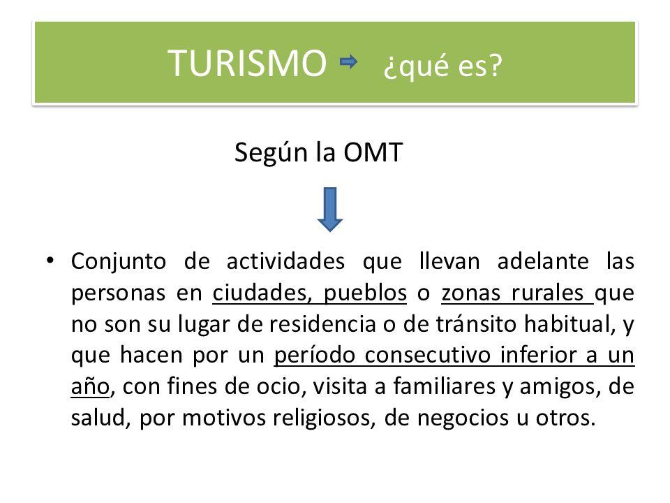 TURISMO ¿qué es Según la OMT