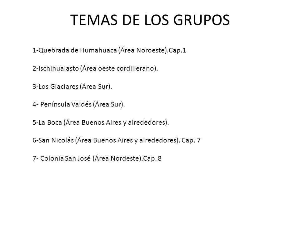 TEMAS DE LOS GRUPOS 1-Quebrada de Humahuaca (Área Noroeste).Cap.1